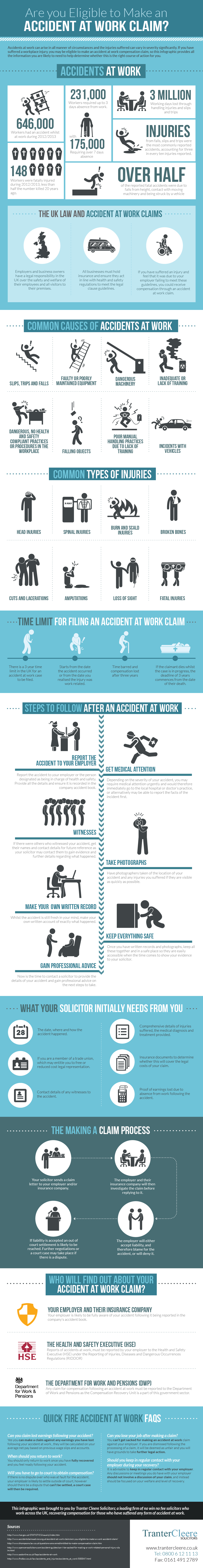 Accident at Work Infographic