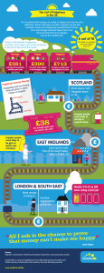 The cost of happiness in the UK today-infographic